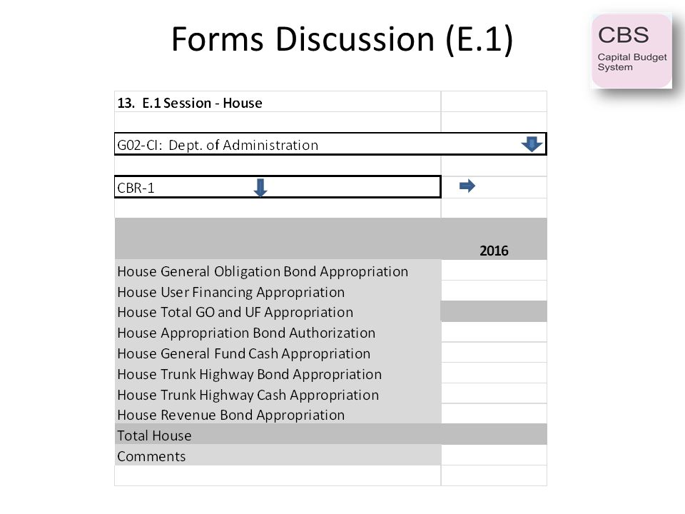 Forms Discussion (E.1)