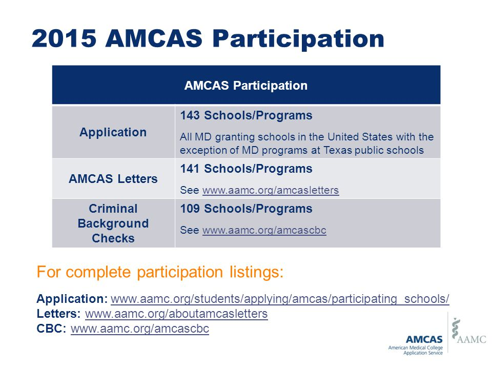 AMCAS Participation Application 143 Schools/Programs All MD granting schools in the United States with the exception of MD programs at Texas public sc