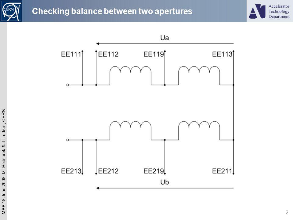 MPP 18 June 2008, M. Bednarek & J. Ludwin, CERN 2 Checking balance between two apertures