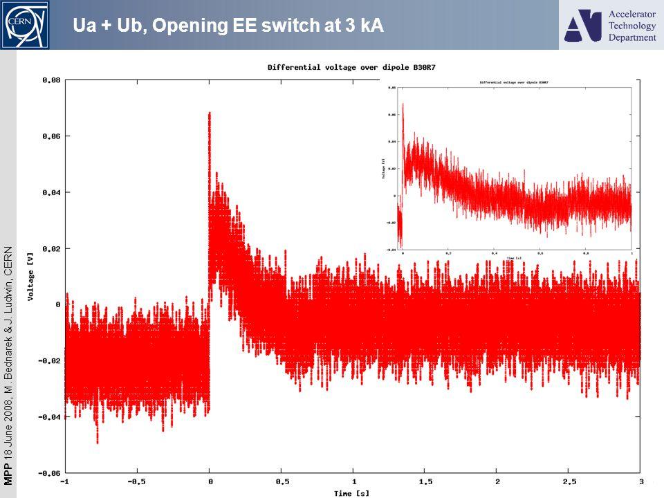 MPP 18 June 2008, M. Bednarek & J. Ludwin, CERN 3 Ua + Ub, Opening EE switch at 3 kA