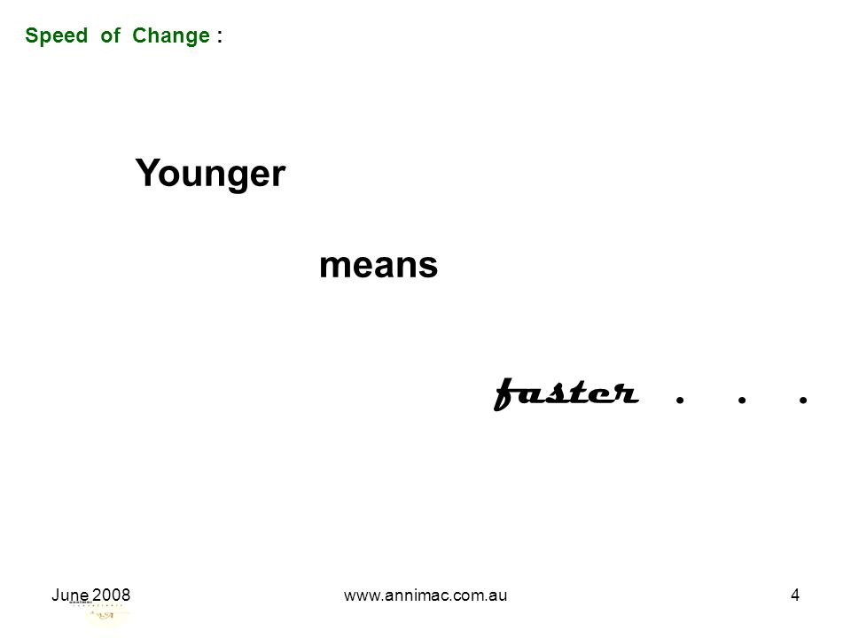 June 2008www.annimac.com.au4 Speed of Change : Younger means faster...