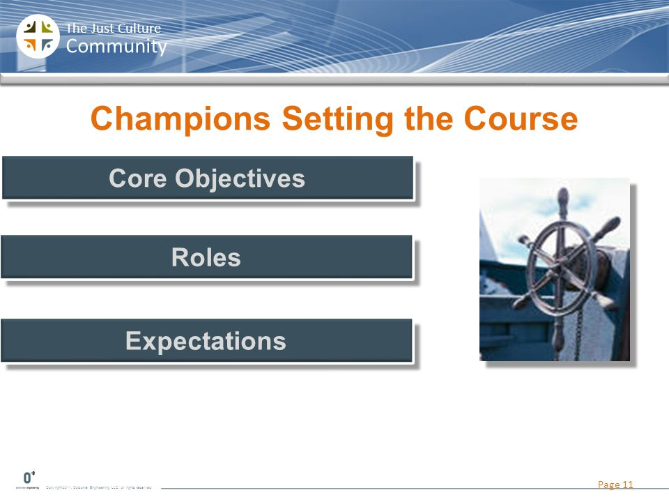 Copyright 2011, Outcome Engineering, LLC. All rights reserved. The Just Culture Community Page 11 Champions Setting the Course Core Objectives Roles E
