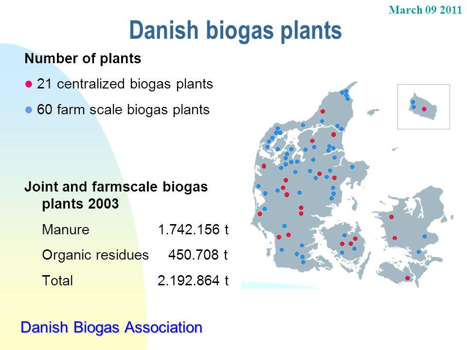 March 09 2011 Danish Biogas Association Danish biogas plants Number of plants 21 centralized biogas plants 60 farm scale biogas plants Joint and farms