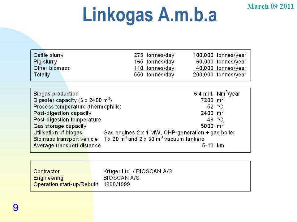 March 09 2011 Linkogas A.m.b.a 9