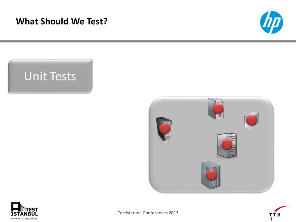 TestIstanbul Conferences 2013 What Should We Test Unit Tests