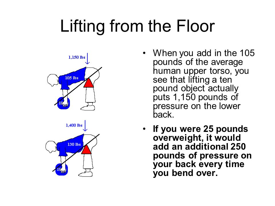 Is the load height located inside your safe lifting zone .