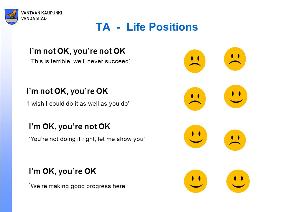 VANTAAN KAUPUNKI VANDA STAD TA - Life Positions I'm not OK, you're not OK 'This is terrible, we'll never succeed' I'm not OK, you're OK 'I wish I could do it as well as you do' I'm OK, you're not OK 'You're not doing it right, let me show you' I'm OK, you're OK ' We're making good progress here'