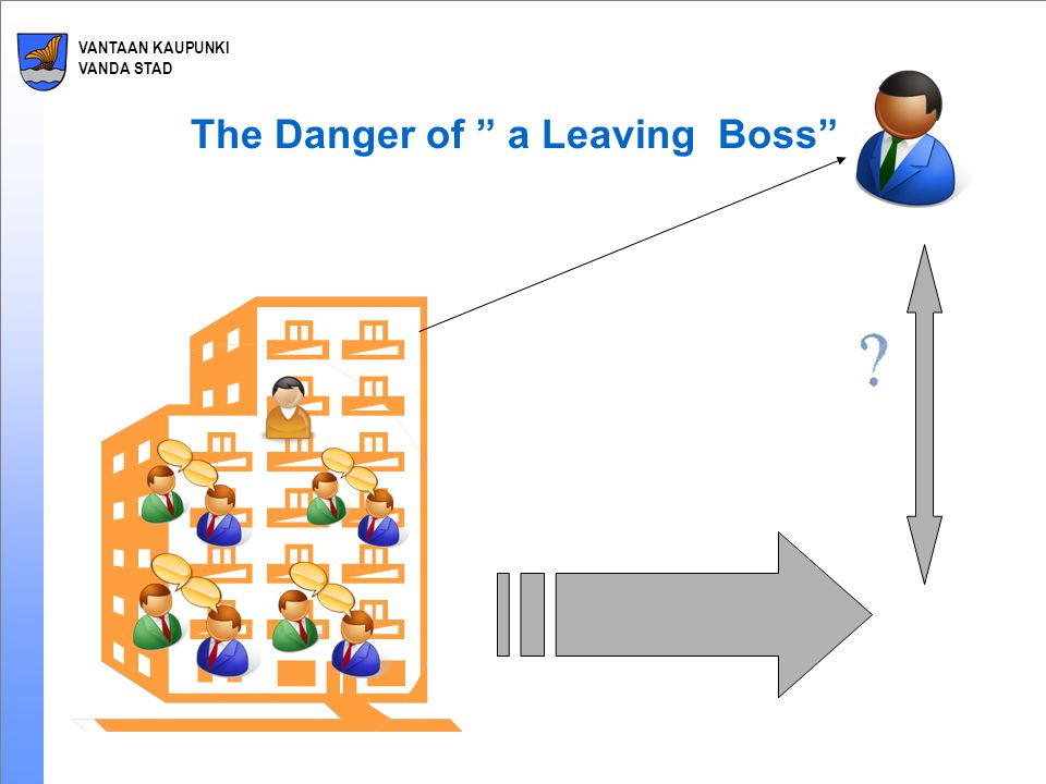 VANTAAN KAUPUNKI VANDA STAD The Danger of a Leaving Boss