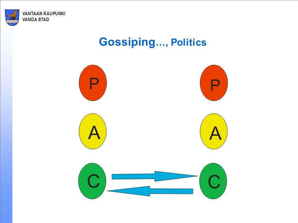 VANTAAN KAUPUNKI VANDA STAD Gossiping …, Politics P P A A C C