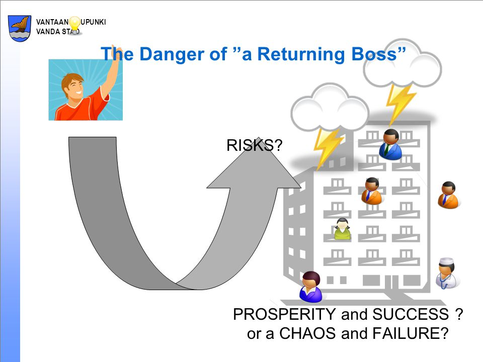 "VANTAAN KAUPUNKI VANDA STAD RISKS? PROSPERITY and SUCCESS ? or a CHAOS and FAILURE? The Danger of ""a Returning Boss"""