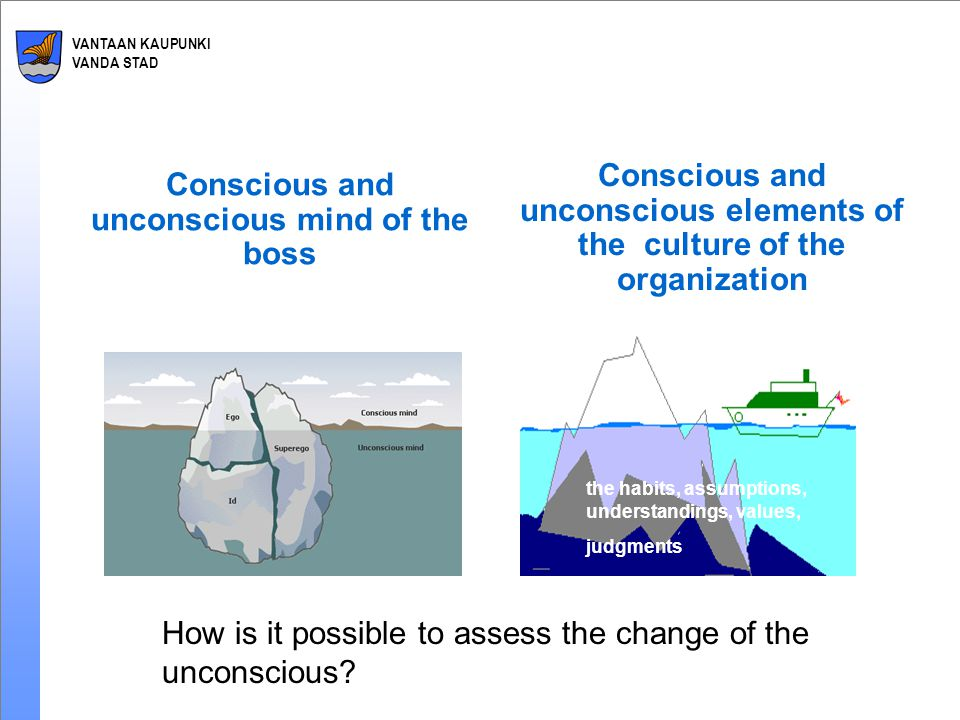 VANTAAN KAUPUNKI VANDA STAD When the Boss returns Development has taken place in the organisation (conscious, unconscious; organisational culture drift) and the boss has changed (learned something) Questions: 1.