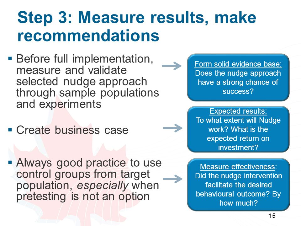 Step 3: Measure results, make recommendations  Before full implementation, measure and validate selected nudge approach through sample populations and experiments  Create business case  Always good practice to use control groups from target population, especially when pretesting is not an option 15 Form solid evidence base: Does the nudge approach have a strong chance of success.