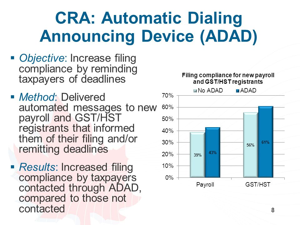 CRA: Tax-Free Savings Account (TFSA) – approach under development  Objective: Encourage voluntary removal of 2013 TFSA over-contributions and increase future compliance with TFSA rules  Method: Mail non-compliers altered nudge versions of previous communication material  Specific nudge techniques used: Compliance social norm Simplified information and rules Less text Bullets and short sentences Less complicated wording 9