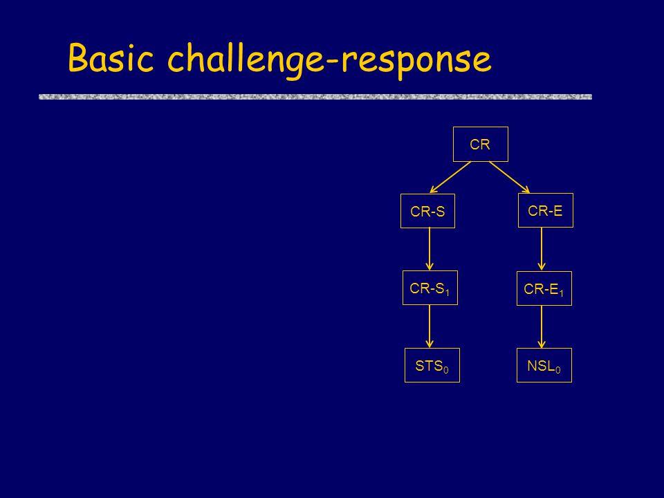 Basic challenge-response CR CR-E CR-S 1 CR-E 1 NSL 0 STS 0 CR-S