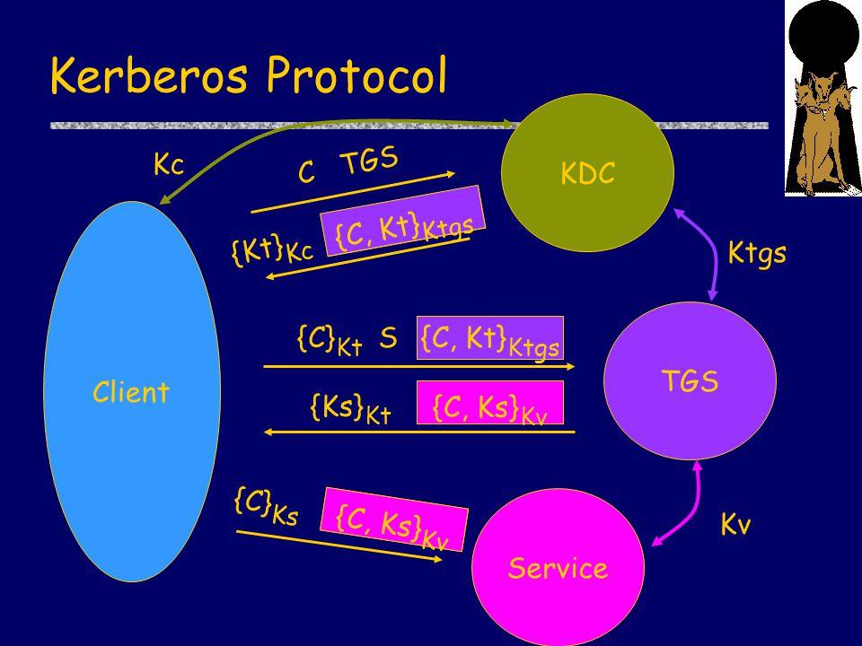Ticket 2 Ticket 1 Kerberos Protocol Client KDC Service TGS {Kt} Kc C TGS {Ks} Kt {C} Kt S {C} Ks Ktgs Kc Kv {C, Ks} Kv {C, Kt} Ktgs {C, Ks} Kv {C, Kt} Ktgs
