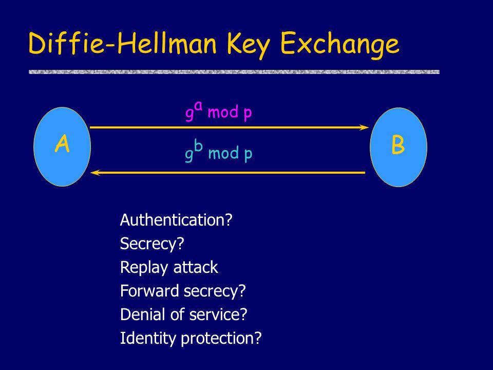 Diffie-Hellman Key Exchange Authentication. Secrecy.