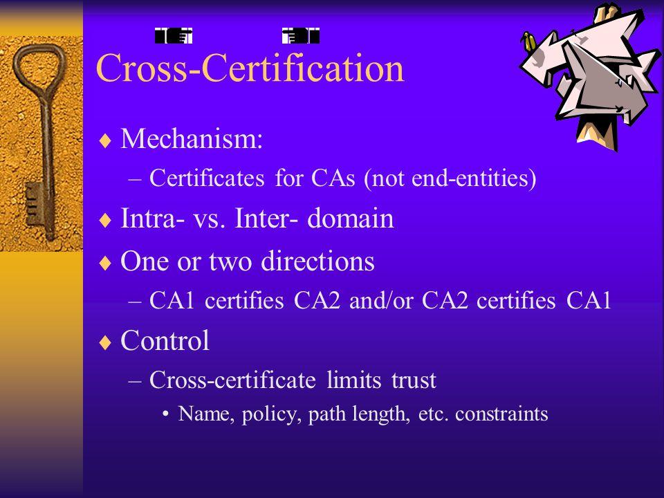 Cross-Certification  Mechanism: –Certificates for CAs (not end-entities)  Intra- vs.
