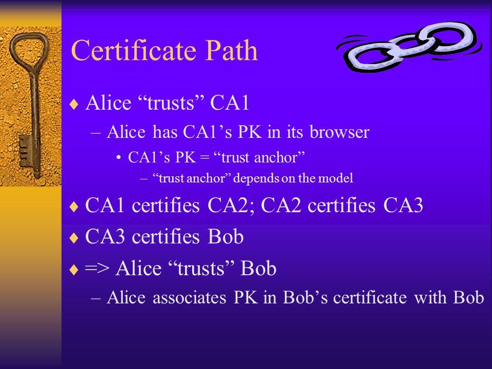 Certificate Path  Alice trusts CA1 –Alice has CA1's PK in its browser CA1's PK = trust anchor – trust anchor depends on the model  CA1 certifies CA2; CA2 certifies CA3  CA3 certifies Bob  => Alice trusts Bob –Alice associates PK in Bob's certificate with Bob