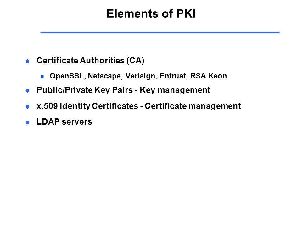 Elements of PKI l Certificate Authorities (CA) n OpenSSL, Netscape, Verisign, Entrust, RSA Keon l Public/Private Key Pairs - Key management l x.509 Identity Certificates - Certificate management l LDAP servers