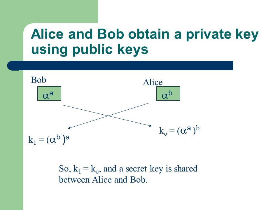 Alice and Bob obtain a private key using public keys aa bb Bob Alice k o = (  a ) b k 1 = (  b ) a So, k 1 = k o, and a secret key is shared between Alice and Bob.