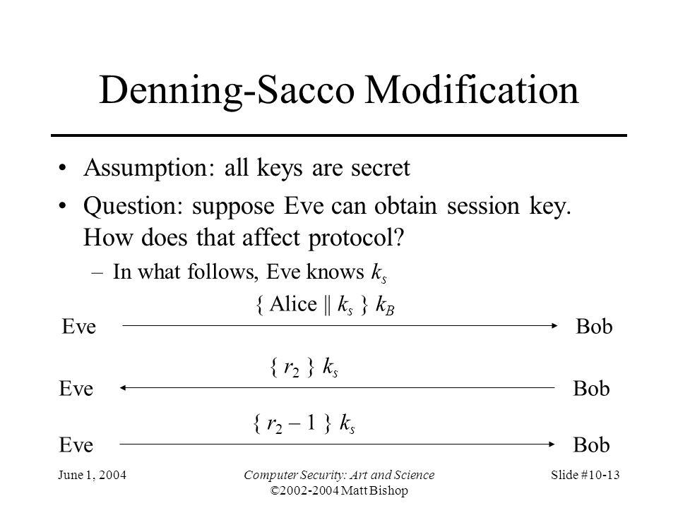 June 1, 2004Computer Security: Art and Science ©2002-2004 Matt Bishop Slide #10-13 Denning-Sacco Modification Assumption: all keys are secret Question