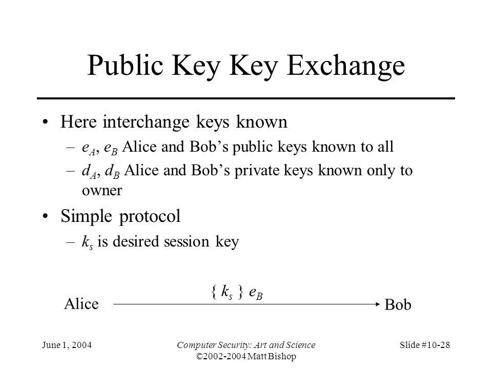 June 1, 2004Computer Security: Art and Science ©2002-2004 Matt Bishop Slide #10-28 Public Key Key Exchange Here interchange keys known –e A, e B Alice