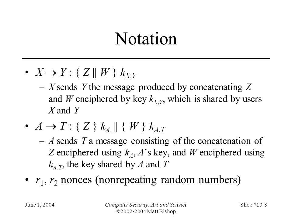 June 1, 2004Computer Security: Art and Science ©2002-2004 Matt Bishop Slide #10-74 Attack #1 Example: Alice, Bob communicating –n A = 95, e A = 59, d A = 11 –n B = 77, e B = 53, d B = 17 26 contracts, numbered 00 to 25 –Alice has Bob sign 05 and 17: c = m d B mod n B = 05 17 mod 77 = 3 c = m d B mod n B = 17 17 mod 77 = 19 –Alice computes 05  17 mod 77 = 08; corresponding signature is 03  19 mod 77 = 57; claims Bob signed 08 –Judge computes c e B mod n B = 57 53 mod 77 = 08 Signature validated; Bob is toast