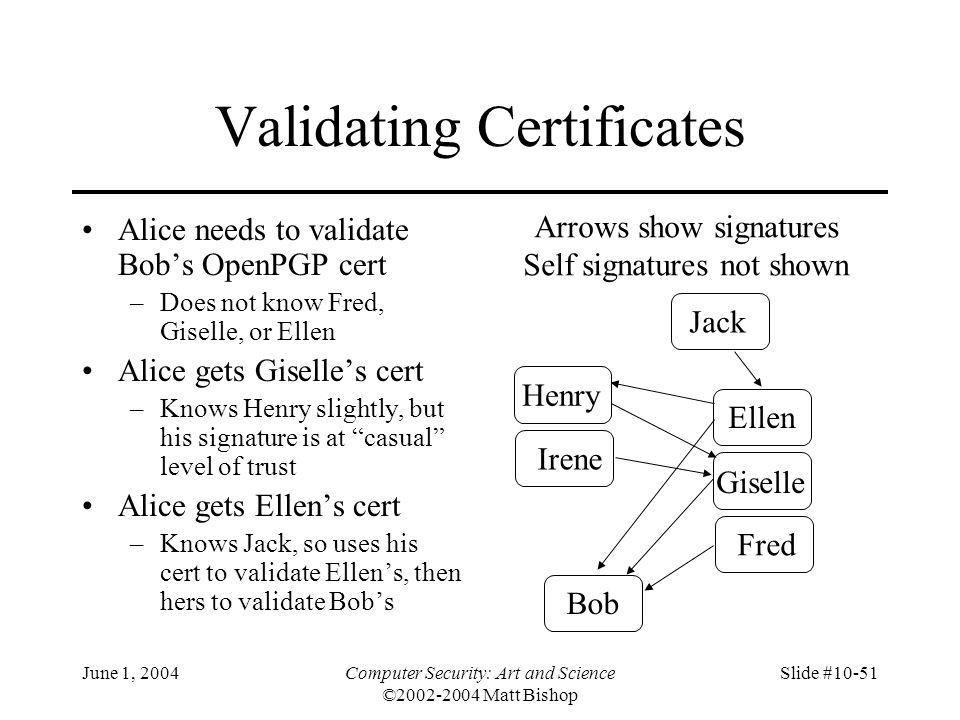 June 1, 2004Computer Security: Art and Science ©2002-2004 Matt Bishop Slide #10-51 Validating Certificates Alice needs to validate Bob's OpenPGP cert