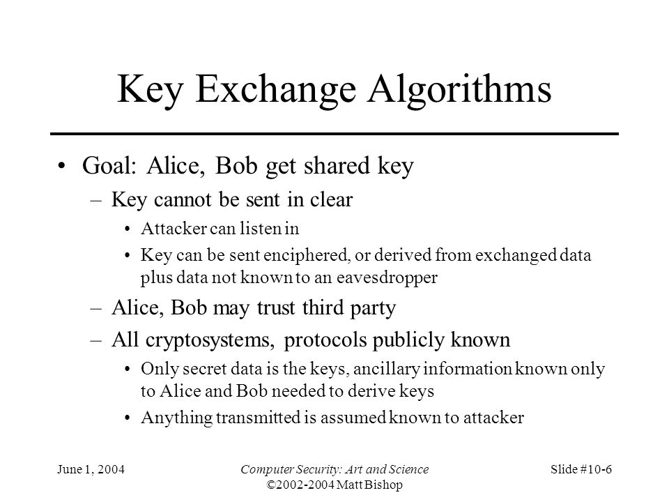 June 1, 2004Computer Security: Art and Science ©2002-2004 Matt Bishop Slide #10-47 Validation and Cross-Certifying Certificates: –Cathy > –Dan –Cathy > –Dan > Alice validates Bob's certificate –Alice obtains Cathy > –Alice uses (known) public key of Cathy to validate Cathy > –Alice uses Cathy > to validate Dan >