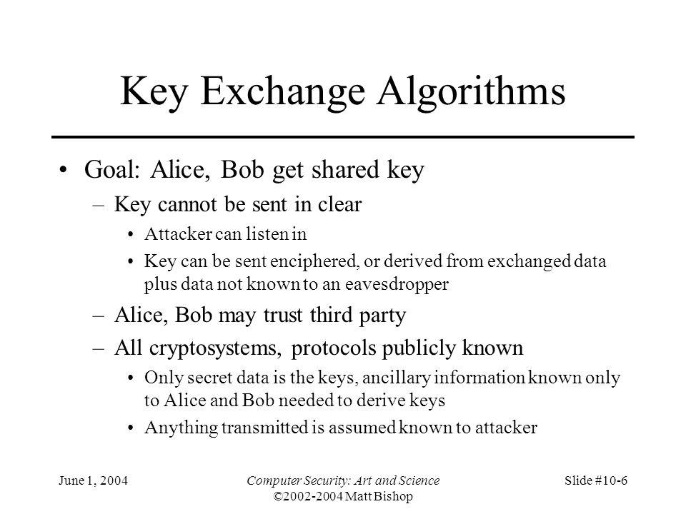 June 1, 2004Computer Security: Art and Science ©2002-2004 Matt Bishop Slide #10-6 Key Exchange Algorithms Goal: Alice, Bob get shared key –Key cannot