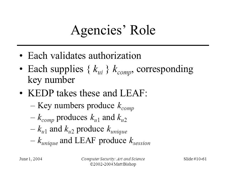 June 1, 2004Computer Security: Art and Science ©2002-2004 Matt Bishop Slide #10-61 Agencies' Role Each validates authorization Each supplies { k ui }