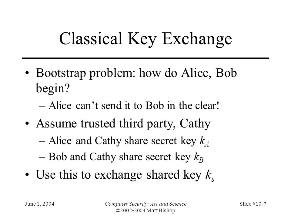 June 1, 2004Computer Security: Art and Science ©2002-2004 Matt Bishop Slide #10-28 Public Key Key Exchange Here interchange keys known –e A, e B Alice and Bob's public keys known to all –d A, d B Alice and Bob's private keys known only to owner Simple protocol –k s is desired session key Alice Bob { k s } e B