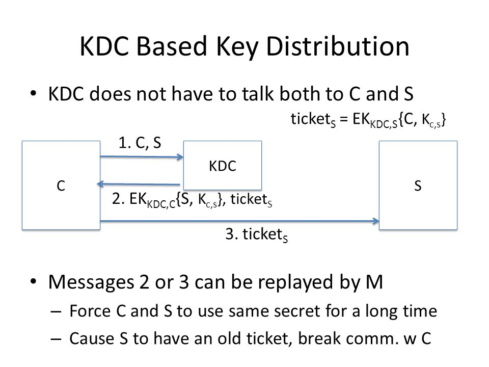 Use nonces to prevent replay attacks Needham-Shroeder Key Exchange C C KDC S S ticket S = EK KDC,S {C, K c,s } 2.
