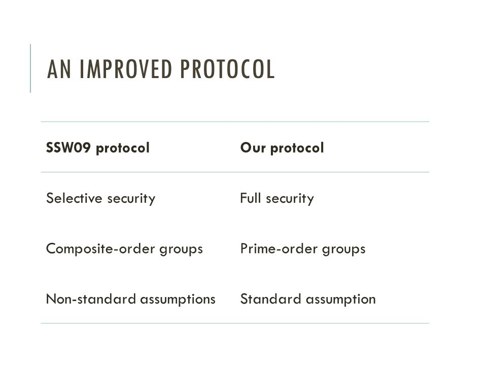 AN IMPROVED PROTOCOL SSW09 protocolOur protocol Selective securityFull security Composite-order groupsPrime-order groups Non-standard assumptionsStand