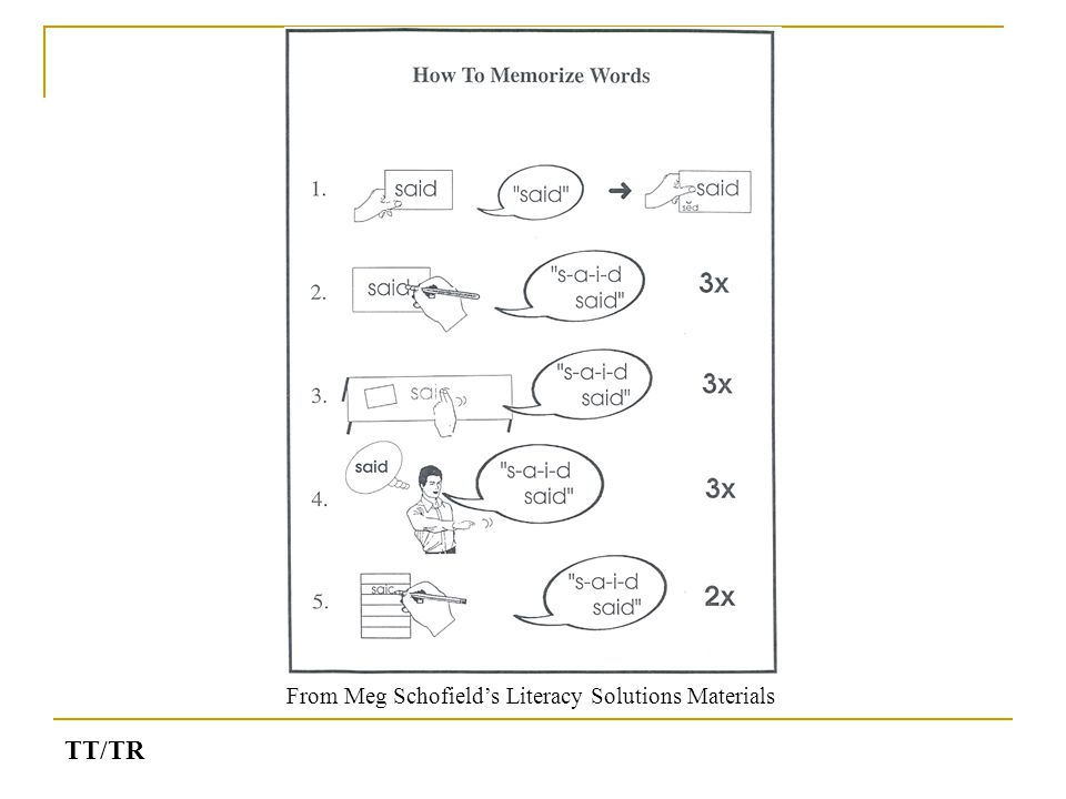 From Meg Schofield's Literacy Solutions Materials