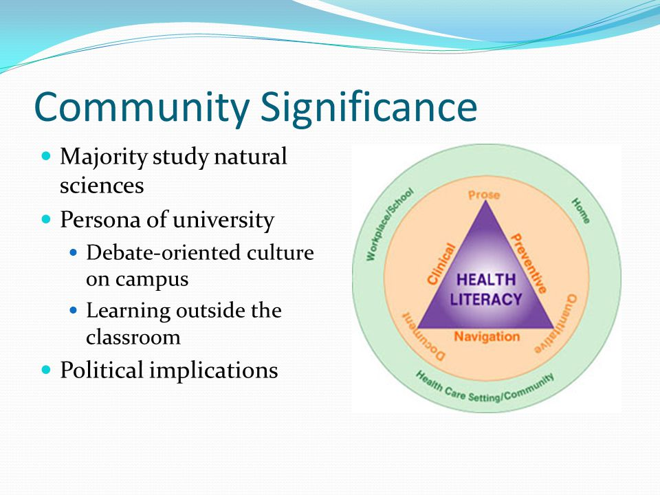 Community Significance Majority study natural sciences Persona of university Debate-oriented culture on campus Learning outside the classroom Political implications