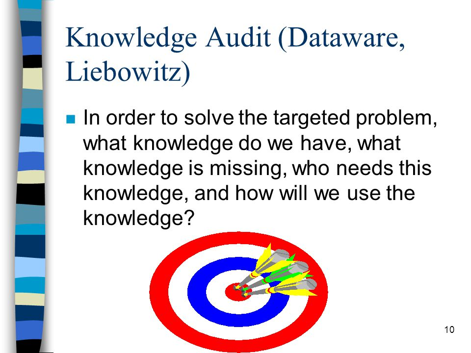 9 Knowledge Audit (ONLINX Research Inc.) n A knowledge audit is a review of the firm's knowledge assets and associated knowledge management systems n