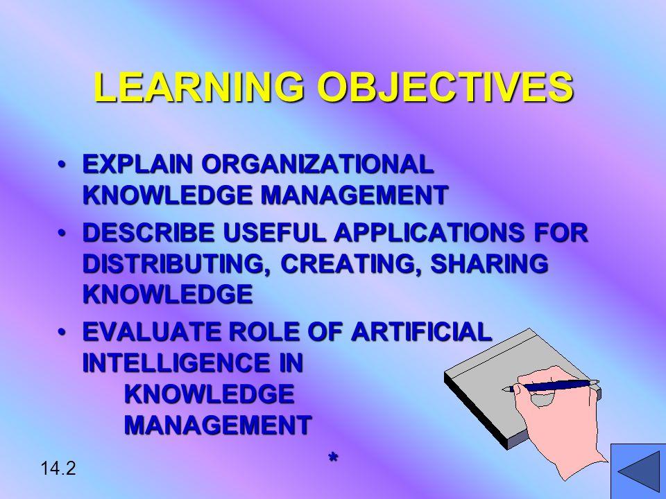 14.13 CREATE KNOWLEDGE KNOWLEDGE WORK SYSTEMS: INFORMATION SYSTEMS THAT AID KNOWLEDGE WORKERS TO CREATE, INTEGRATENEW KNOWLEDGE IN ORGANIZATION INFORMATION SYSTEMS THAT AID KNOWLEDGE WORKERS TO CREATE, INTEGRATENEW KNOWLEDGE IN ORGANIZATION *