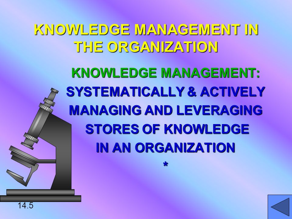 14.6 KNOWLEDGE MANAGEMENT IN THE ORGANIZATION KNOWLEDGE MANAGEMENT: Office Automation Systems (OAS)Office Automation Systems (OAS) Knowledge Work Systems (KWS)Knowledge Work Systems (KWS) Group Collaboration Systems (GCS)Group Collaboration Systems (GCS) Artificial Intelligence Applications (AI)Artificial Intelligence Applications (AI)*