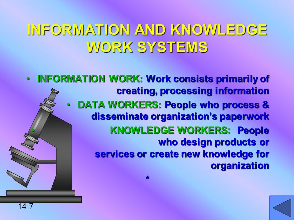 14.7 INFORMATION AND KNOWLEDGE WORK SYSTEMS INFORMATION WORK: Work consists primarily of creating, processing informationINFORMATION WORK: Work consists primarily of creating, processing information DATA WORKERS: People who process & disseminate organization's paperworkDATA WORKERS: People who process & disseminate organization's paperwork KNOWLEDGE WORKERS: People who design products or services or create new knowledge for organization KNOWLEDGE WORKERS: People who design products or services or create new knowledge for organization *