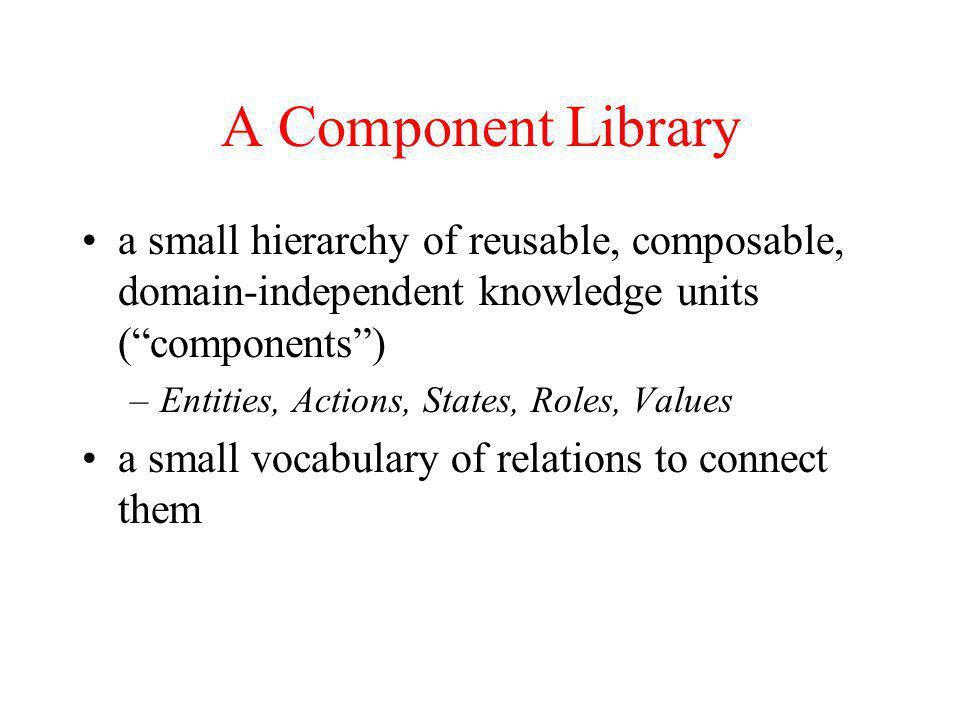 A Component Library a small hierarchy of reusable, composable, domain-independent knowledge units ( components ) –Entities, Actions, States, Roles, Values a small vocabulary of relations to connect them