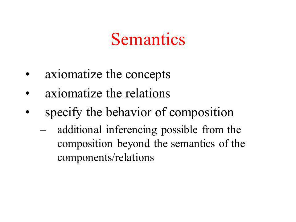 Semantics axiomatize the concepts axiomatize the relations specify the behavior of composition –additional inferencing possible from the composition beyond the semantics of the components/relations