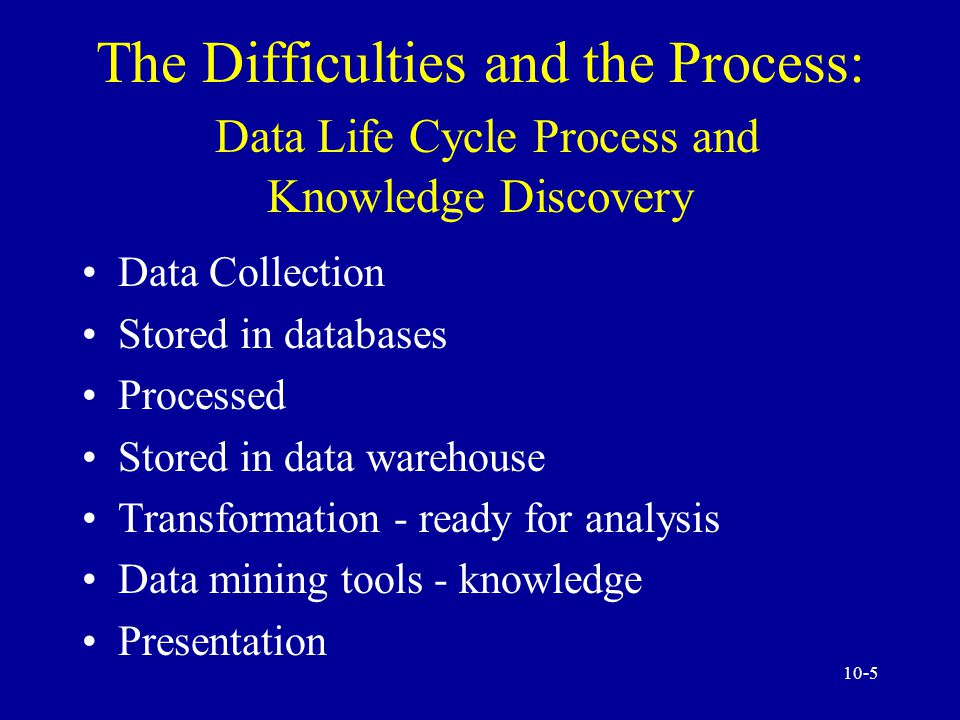10-15 Characteristics of Data Warehousing Organization Consistency Time variant Nonvolatile Relational