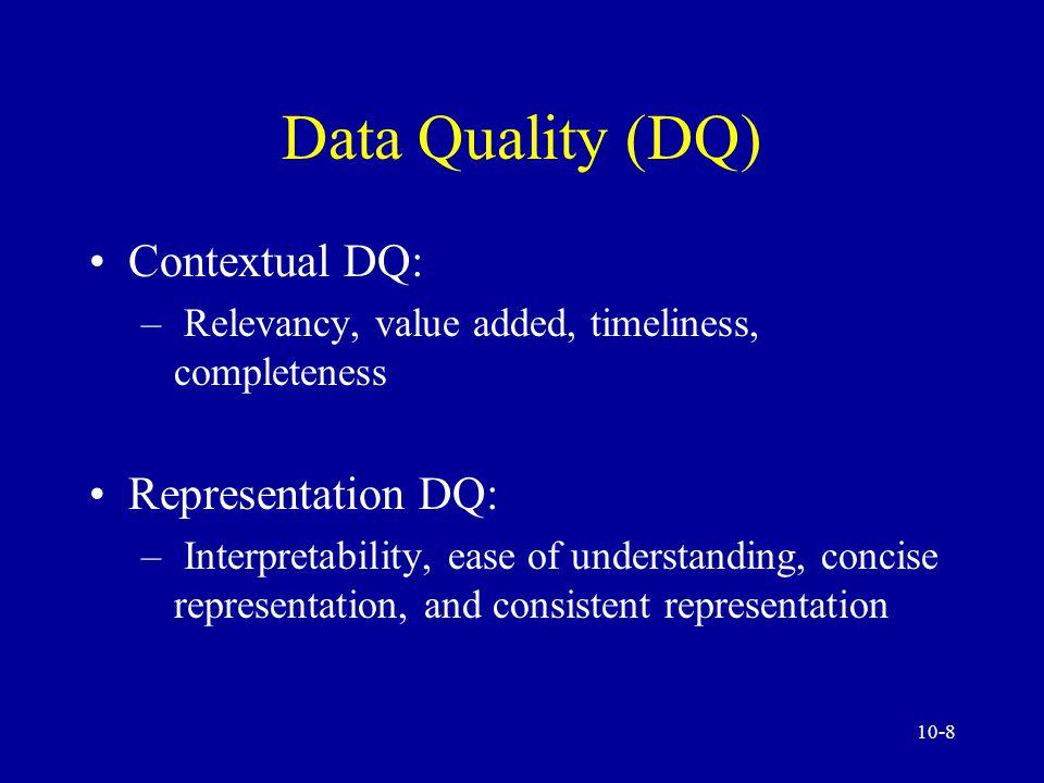 10-28 Data Visualization Technologies Data visualization Multidimensionality Geographical information systems (GIS)