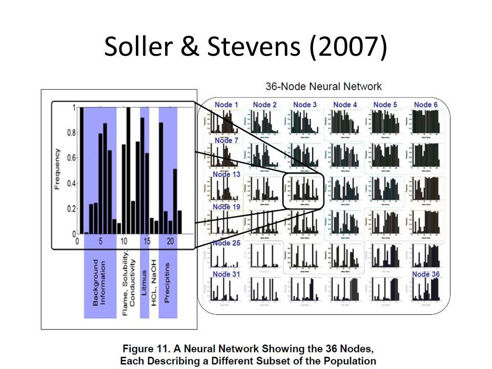 Soller & Stevens (2007)