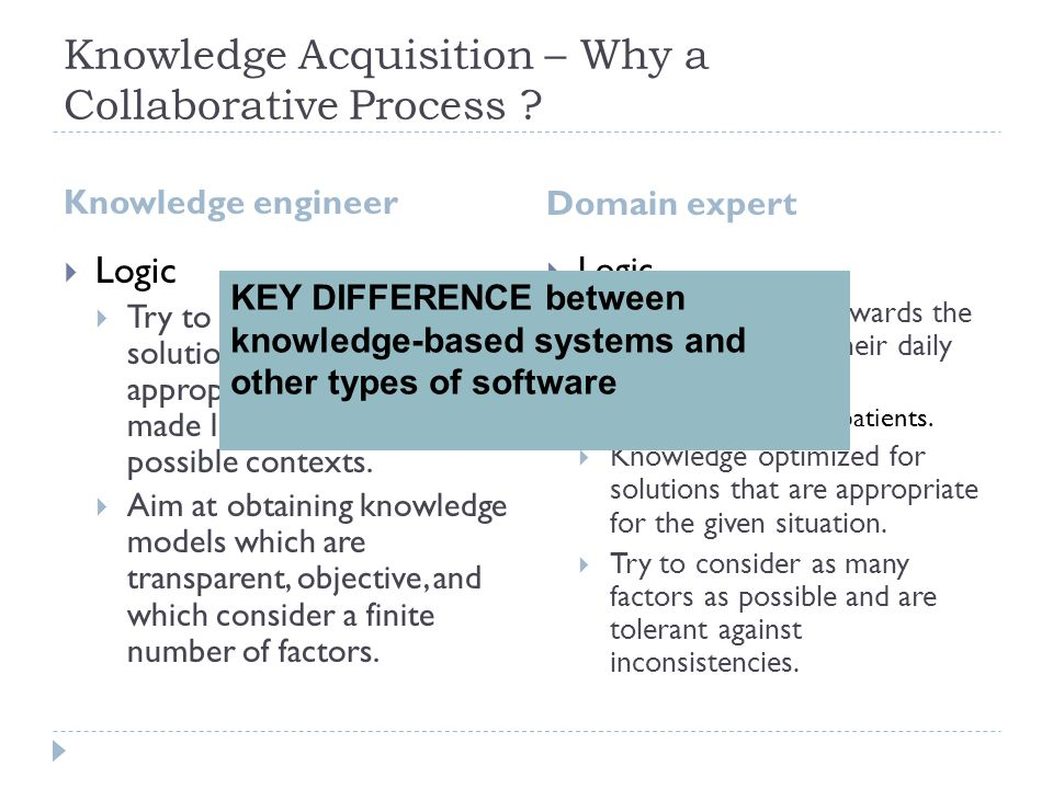 Knowledge Acquisition – Why a Collaborative Process ? Knowledge engineer Domain expert  Logic  Try to identify global solutions, which are appropria