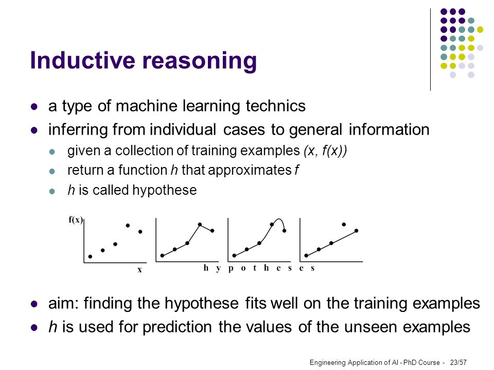 Engineering Application of AI - PhD Course - 23/57 Inductive reasoning a type of machine learning technics inferring from individual cases to general