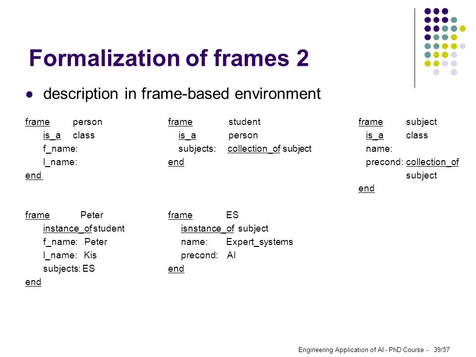 Engineering Application of AI - PhD Course - 39/57 Formalization of frames 2 description in frame-based environment framepersonframe studentframesubje
