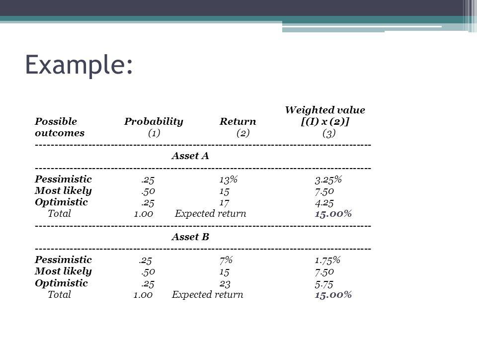 Approach 2 Periode pengamatanTingkat returnProbabilitas 200116%20% 200218%20% 200320%22% 200417%20% 200521%23% Hitunglah expected return berdasarkan 2 metode di atas!