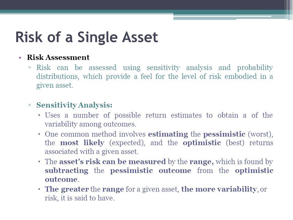 Grafik SML Required return Risk (Beta) 0.51.01.52.02.5 5 10 15 20 25 A = E(R)A B C E(R) B E(R) C RfRf SML Equilibrium Undervalue Overvalue